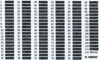 Карта переменных кодов