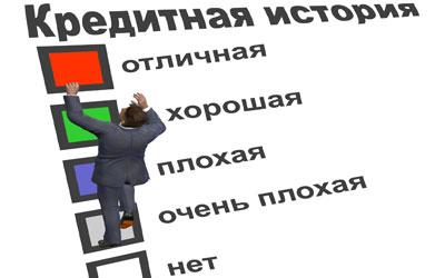 Кредит очень с плохой кредитной историей и кредит без кредитной истории ярославль